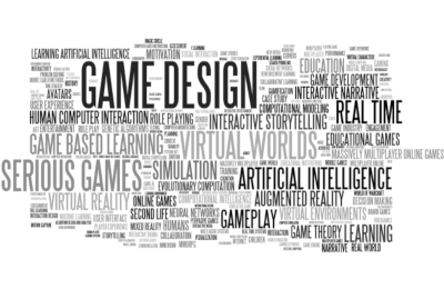 Word Cloud of Games Research Keywords