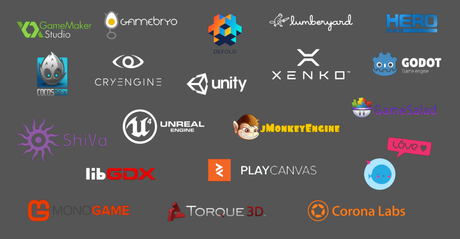 A Sampling of Existing Game Engines
